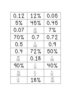 Fraction, Decimal & Percentage conversion matching game {3 games}