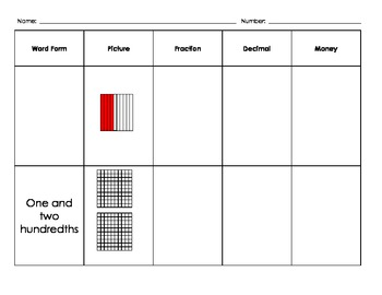 Fraction, Decimal, Word Form, Money and Picture Math Chart