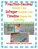 Fraction Decimal Percent and INTEGER Number Line plus Time