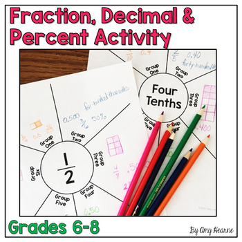 Fraction, Decimal and Percent Number Carousel Activity