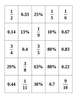 Fraction, Decimal and Percent Arranging Cards