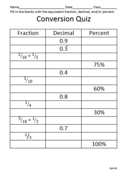 Fraction, Decimal, and Percent Conversion Quizzes - Benchmark Fractions