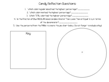 Fraction, Decimal, & Percent Conversion & Comparing w/ Candy