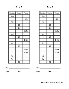 Fraction, Decimal, and Percent Conversions