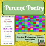 Fraction, Decimal, and Percent Conversions - Projects - Middle School Math