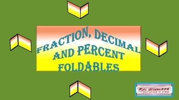 Fraction, Decimal, and Percent Foldables