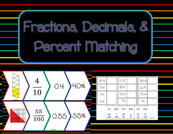 Fraction Decimal and Percent Matching Activity