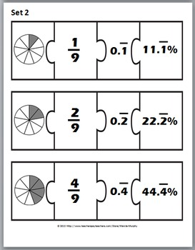 Fractions & Decimals & Percents Matching Puzzles - Fraction Activities