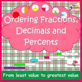 Fractions Decimals Percents Activities for Sorting and Matching