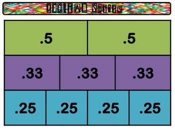 Fraction, Decimal, and Percent Strips and Tent