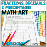Math Art: Fraction, Decimal and Percent Coloring Activity