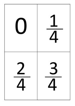Fraction, Decimal and Percentage Cards - Fourths