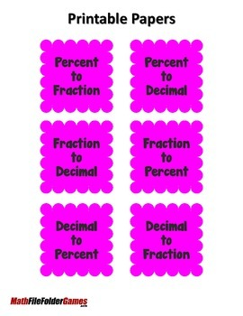 Fraction Decimal and Percentage Foldable