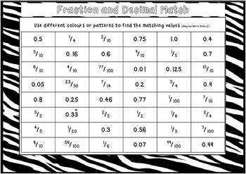 Fraction, Decimal and Percentage Match
