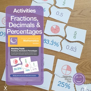 Fraction, Decimal and Percentage Matching Activity