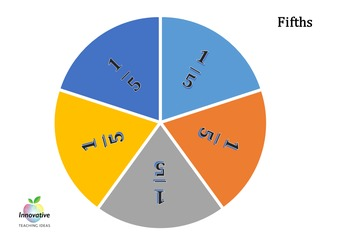 Fraction, Decimal and Percentage Wheels
