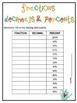 Fraction, Decimal and Percents Conversions