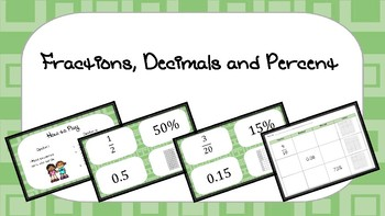 Fraction, Decimals, and Percent- Common Core