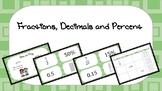 Fraction, Decimals, and Percent- Common Core
