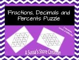 Fraction Decimals and Percents Puzzles