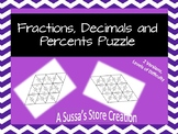 Fraction Decimals and Percents Puzzles