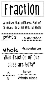Fraction Definition