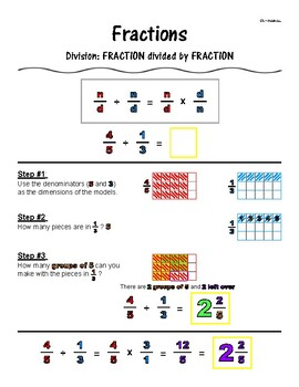 Fraction Division - FRACTION / FRACTION and MIXED NUMBER / MIXED NUMBER
