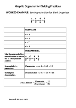 Fraction Division Graphic Organizer