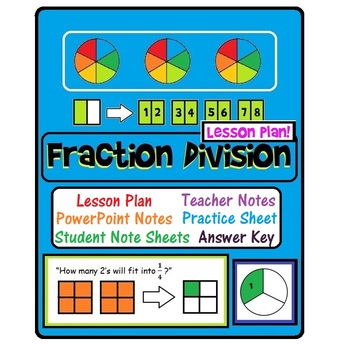 Fraction Division Lesson {ppt, interactive student notes,