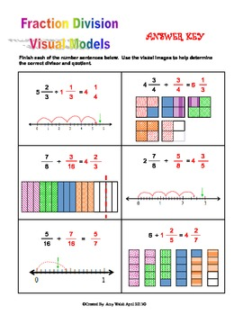 Fraction Division With Visual Models (With Remainders & Answer Key Included)