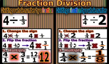 Fraction - Division and Multiplication Anchor Chart