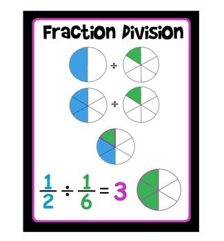 Fraction Division poster