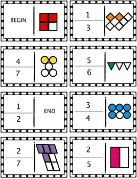 Fraction Dominos