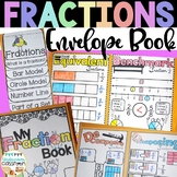 Fraction Envelope Book Kit | Comparing Fractions | Equivalent Fractions