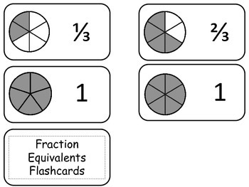 Fraction Equivalents printable Flash Cards. Preschool math fractions flashcards.