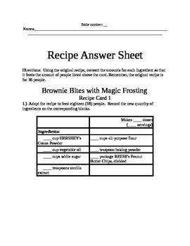 Fraction Exploration in Recipes
