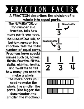 Fraction Facts Poster