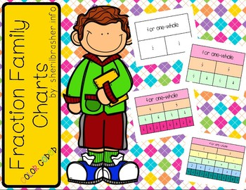 Fraction Families Charts | Color-Coded | Math Fluency & Number Sense