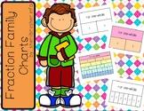 Fraction Families Charts | Math Fluency & Number Sense