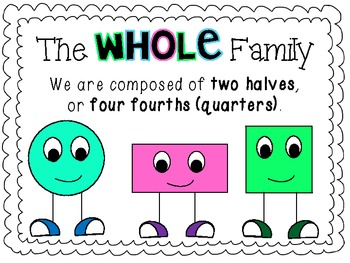 Fraction Families Posters