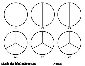 Fraction Family Identification Worksheets