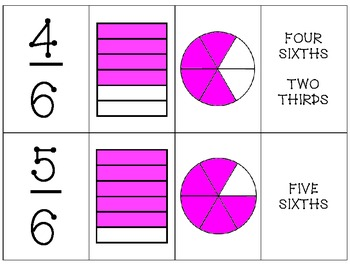 Fraction Flash Cards Full Set Circles and Rectangles