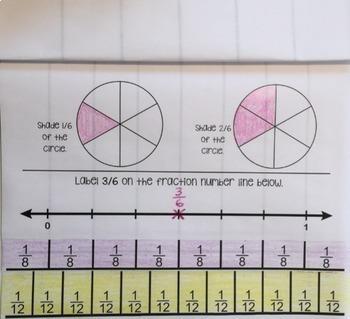 Fraction flip book an interactive math manipulative for grades 3 5 maxwellsz