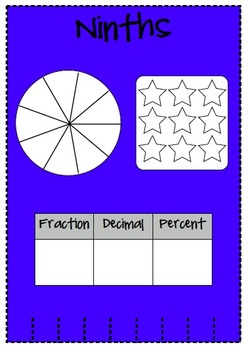 Fraction Flip Book - Common Core Aligned