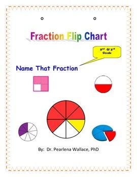 Fraction Flip Chart: Shape Partition of Equal Parts Common Core Aligned