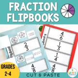 Fraction Flip Flap Books