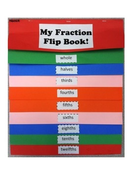 Fraction Flipbook