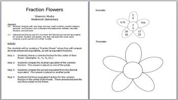 Fraction Flowers (Percent, Decimal, and Fraction Conversions)