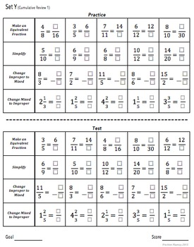 Minute Math Fraction Fluency Tests