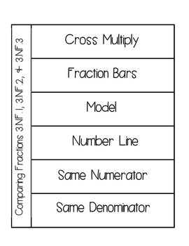 Fraction Foldable - Interactive Notebook